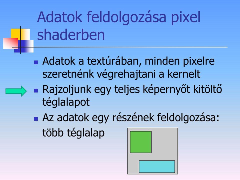 Adatok feldolgozása pixel shaderben Adatok a textúrában, minden pixelre szeretnénk végrehajtani a kernelt Rajzoljunk egy teljes képernyőt kitöltő tégl