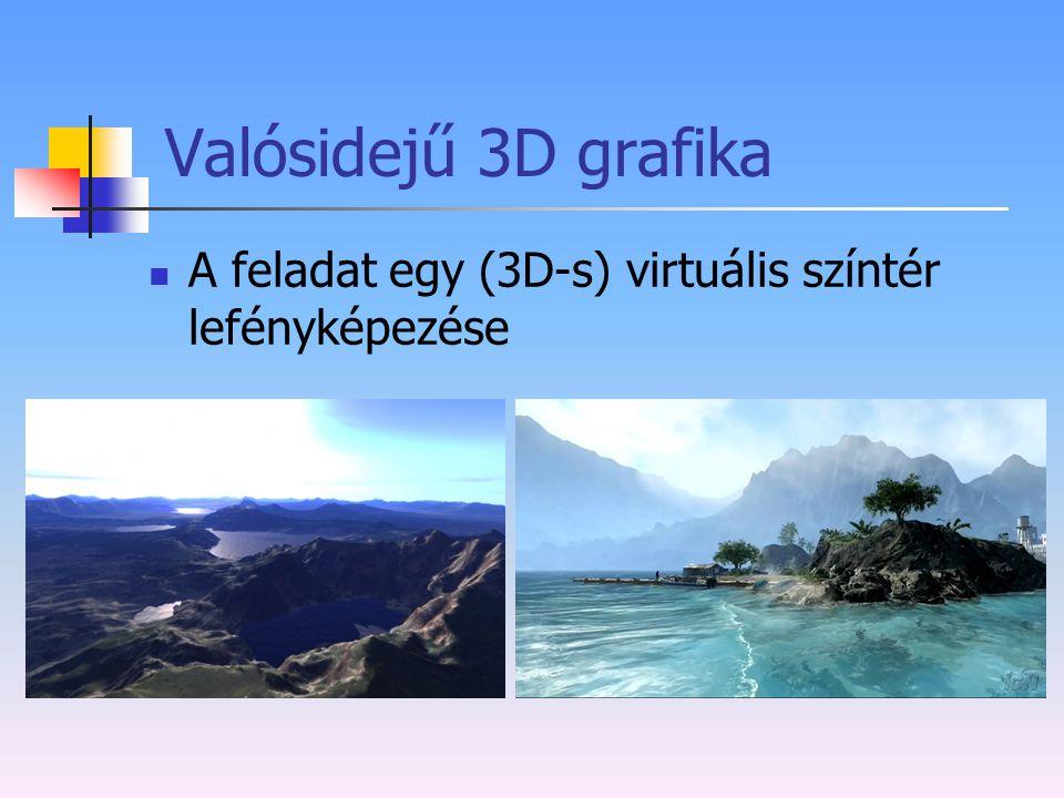 Valósidejű 3D grafika A feladat egy (3D-s) virtuális színtér lefényképezése