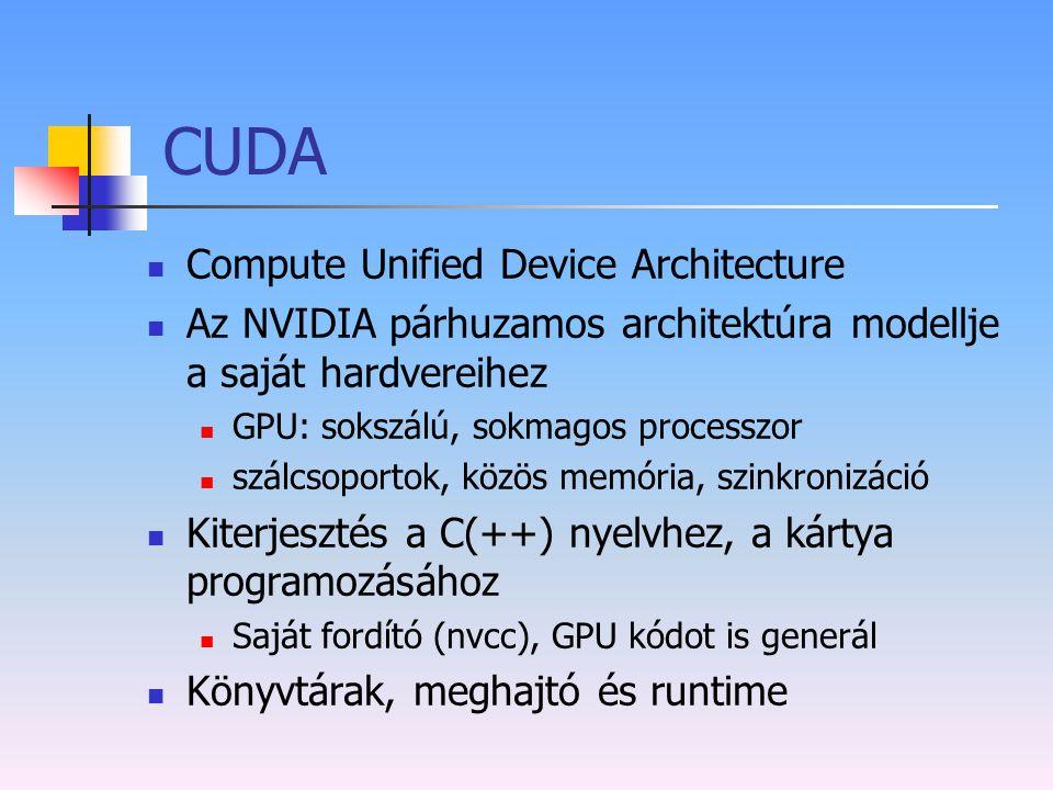 CUDA Compute Unified Device Architecture Az NVIDIA párhuzamos architektúra modellje a saját hardvereihez GPU: sokszálú, sokmagos processzor szálcsopor