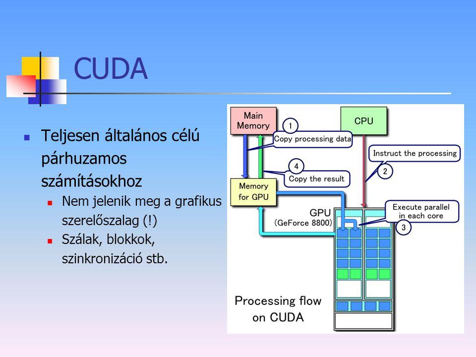 CUDA Teljesen általános célú párhuzamos számításokhoz Nem jelenik meg a grafikus szerelőszalag (!) Szálak, blokkok, szinkronizáció stb.