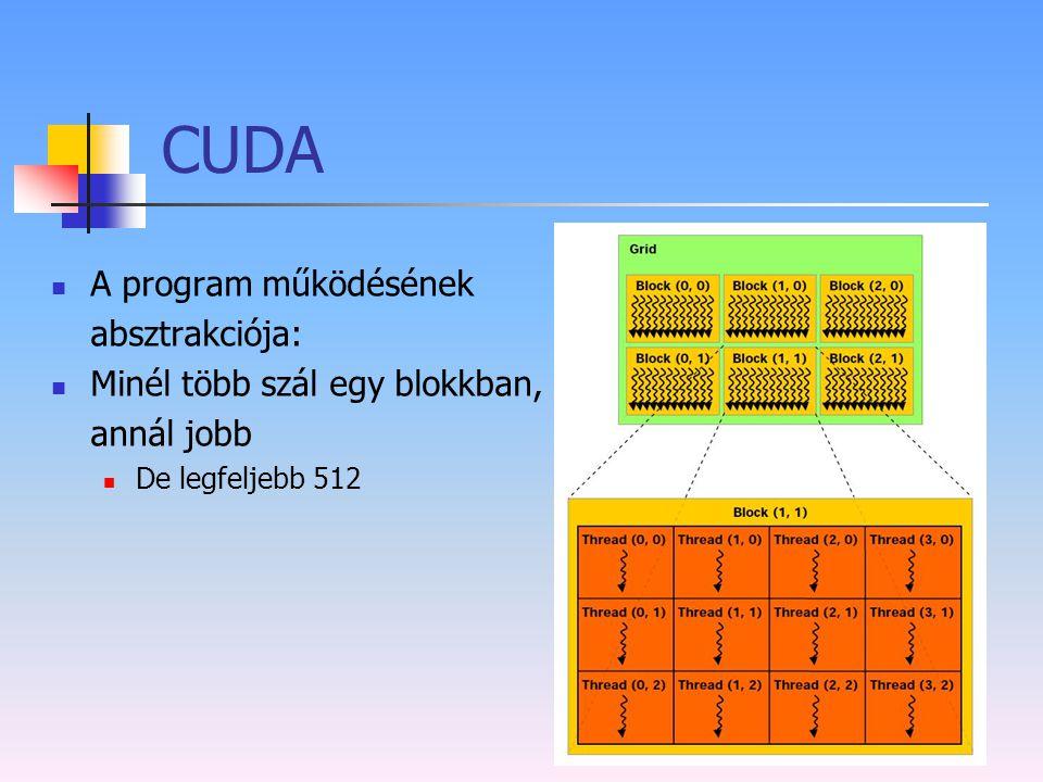 CUDA A program működésének absztrakciója: Minél több szál egy blokkban, annál jobb De legfeljebb 512