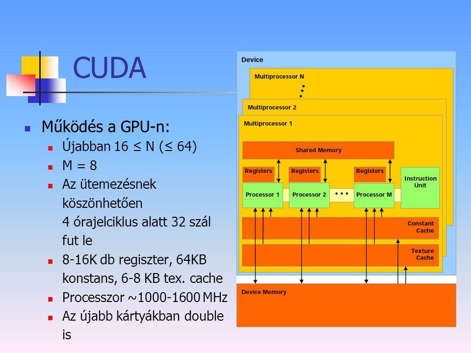 CUDA Működés a GPU-n: Újabban 16 ≤ N (≤ 64) M = 8 Az ütemezésnek köszönhetően 4 órajelciklus alatt 32 szál fut le 8-16K db regiszter, 64KB konstans, 6