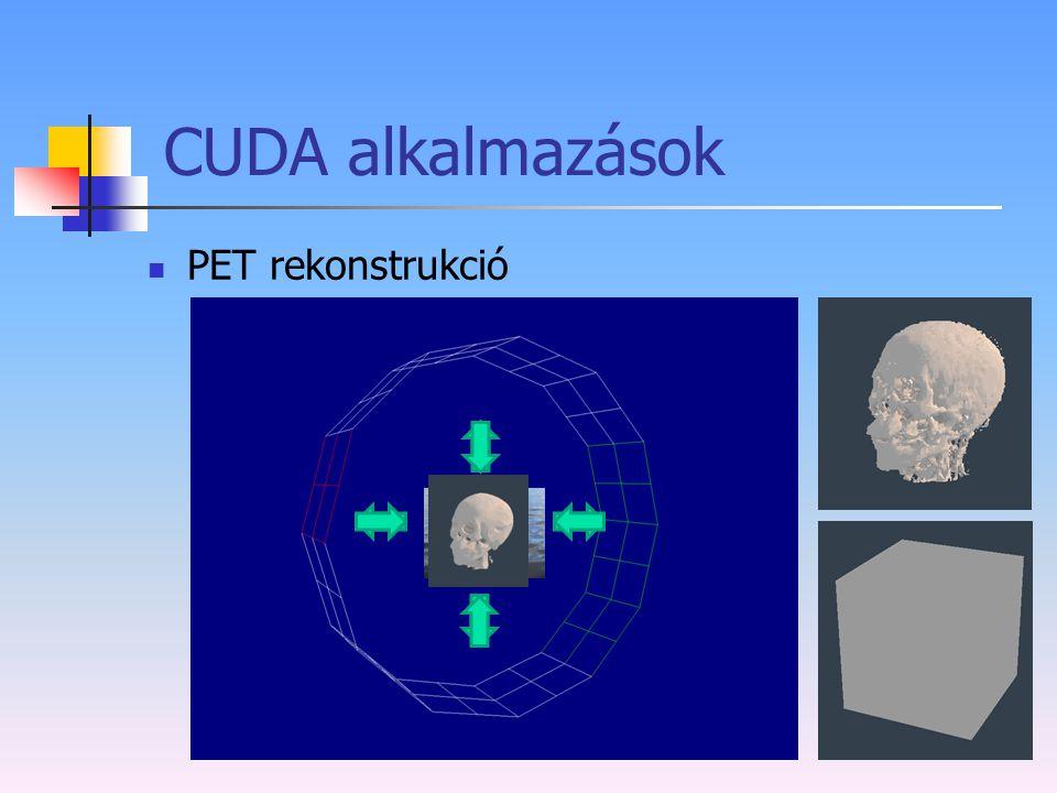 CUDA alkalmazások PET rekonstrukció