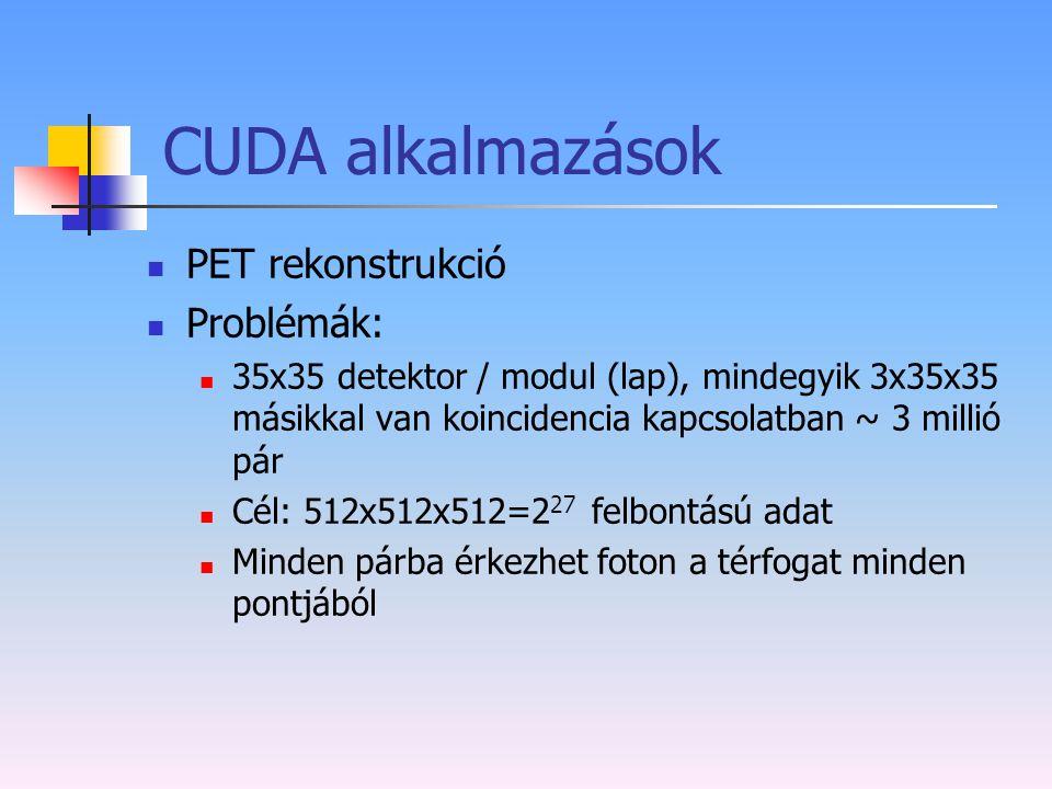 CUDA alkalmazások PET rekonstrukció Problémák: 35x35 detektor / modul (lap), mindegyik 3x35x35 másikkal van koincidencia kapcsolatban ~ 3 millió pár C