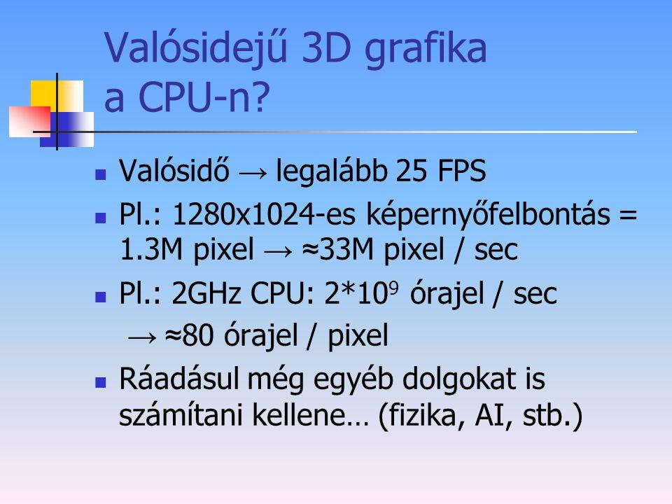 Valósidejű 3D grafika a CPU-n? Valósidő → legalább 25 FPS Pl.: 1280x1024-es képernyőfelbontás = 1.3M pixel → ≈ 33M pixel / sec Pl.: 2GHz CPU: 2*10 9 ó