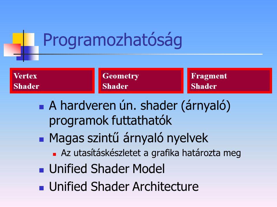 Programozhatóság A hardveren ún. shader (árnyaló) programok futtathatók Magas szintű árnyaló nyelvek Az utasításkészletet a grafika határozta meg Unif
