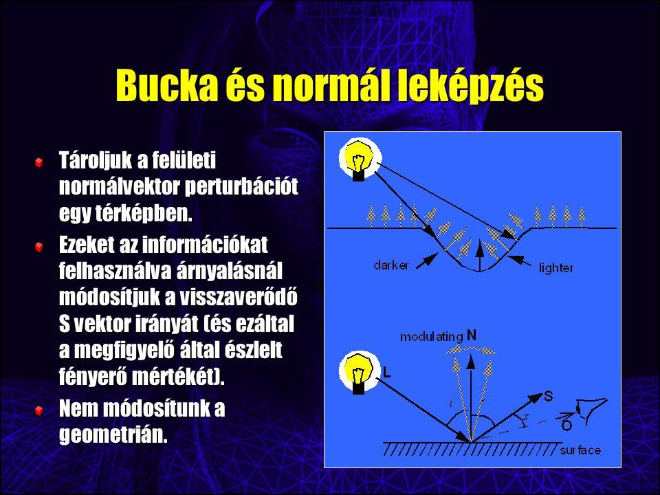 Bucka és normál leképzés Tároljuk a felületi normálvektor perturbációt egy térképben. Ezeket az információkat felhasználva árnyalásnál módosítjuk a vi