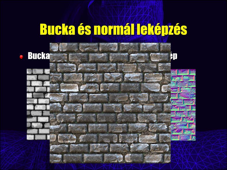 Bucka és normál leképzés Bucka térkép Normál térkép