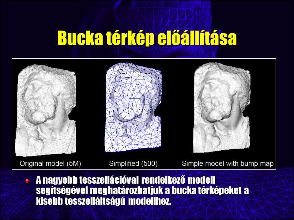 Bucka térkép előállítása Procedurális textúrák segítségével http://www.filterforge.com/ Rajzoló programmal http://nifelheim.dyndns.org/~cocidius/normalmap/ http://developer.nvidia.com/object/photoshop_dds_p lugins.html http://developer.nvidia.com/object/photoshop_dds_p lugins.html