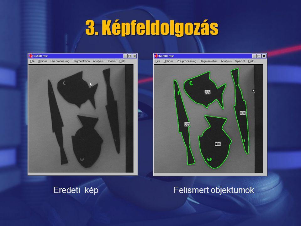 Eredeti képFelismert objektumok 3. Képfeldolgozás