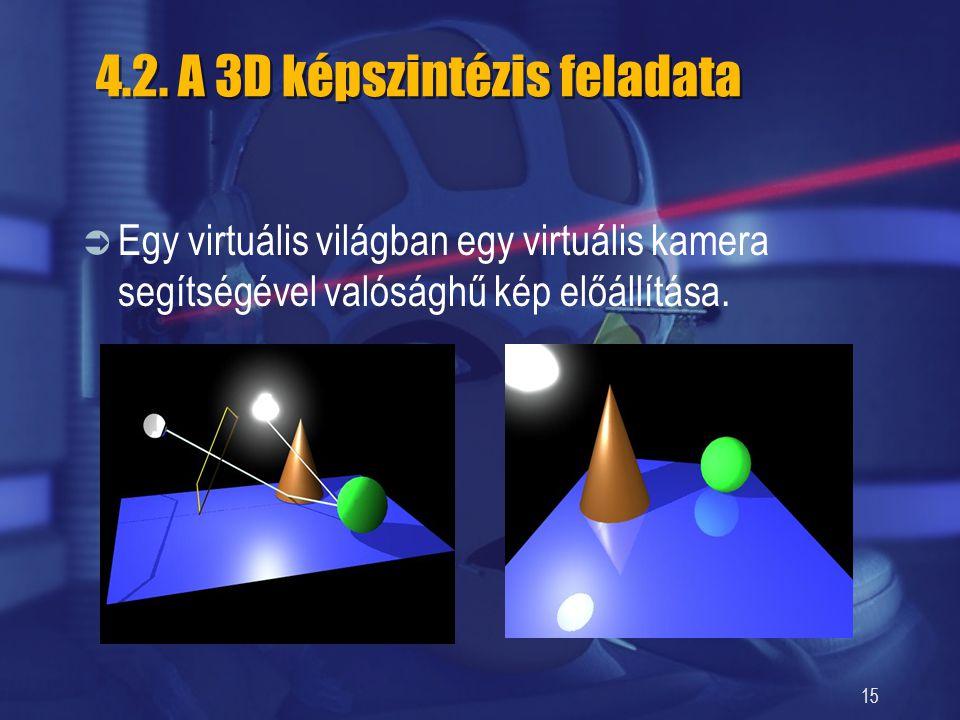 15 4.2. A 3D képszintézis feladata  Egy virtuális világban egy virtuális kamera segítségével valósághű kép előállítása.