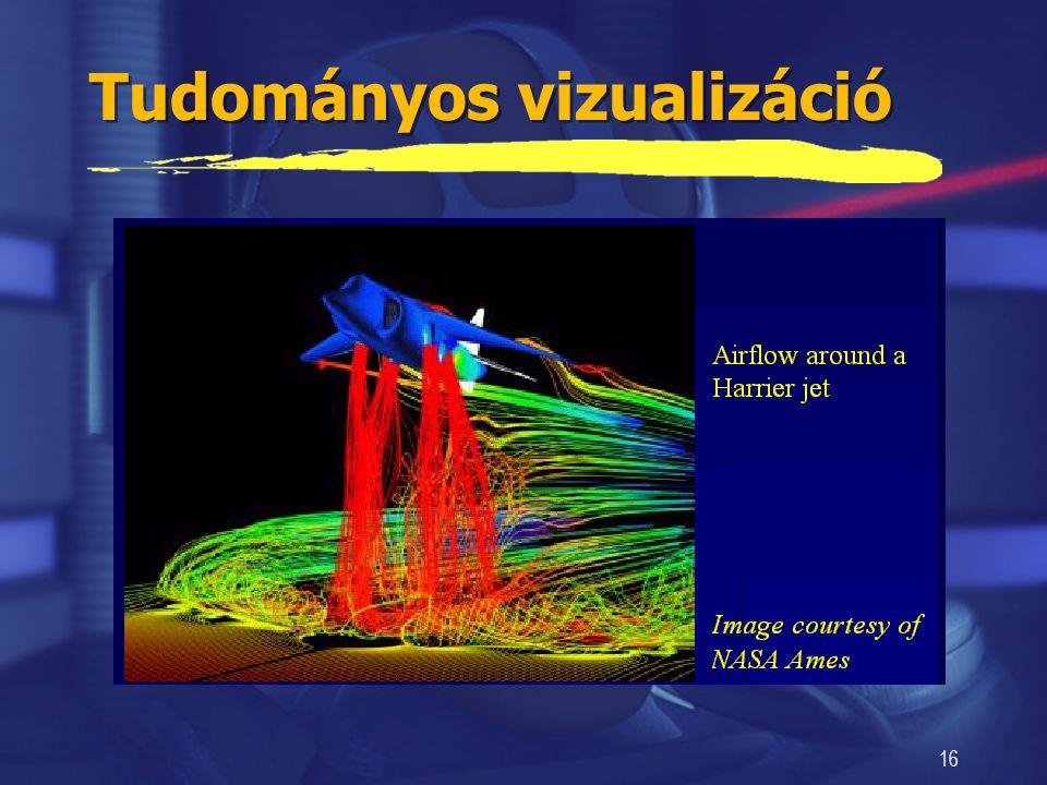 16 Tudományos vizualizáció