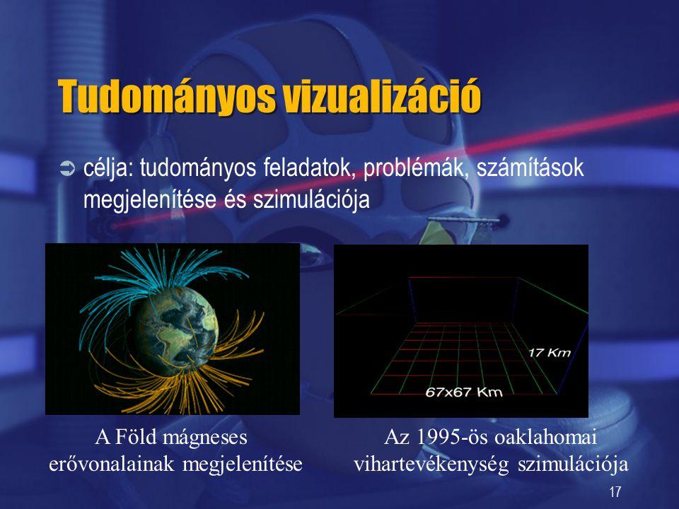 17 Tudományos vizualizáció  célja: tudományos feladatok, problémák, számítások megjelenítése és szimulációja A Föld mágneses erővonalainak megjelenít