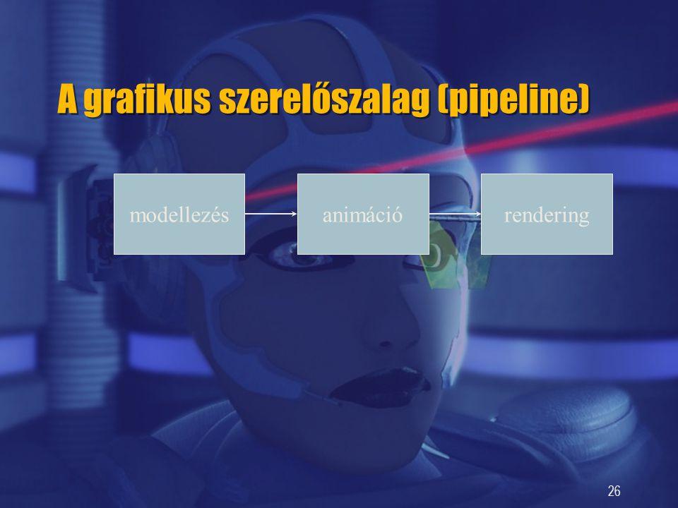 26 modellezésanimációrendering A grafikus szerelőszalag (pipeline)