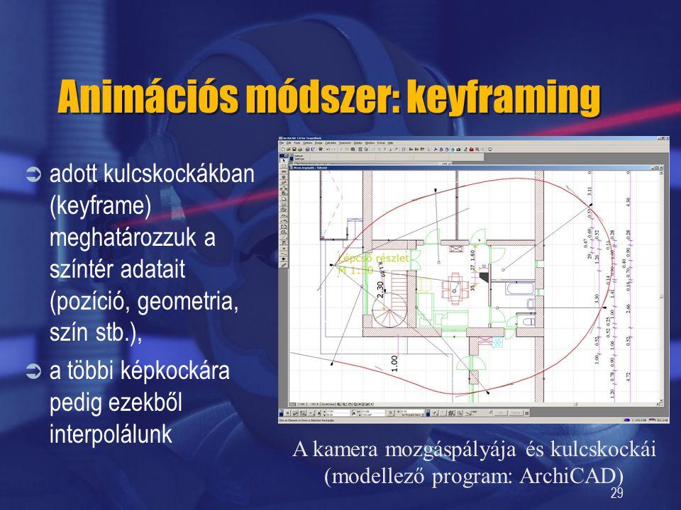 29 Animációs módszer: keyframing  adott kulcskockákban (keyframe) meghatározzuk a színtér adatait (pozíció, geometria, szín stb.),  a többi képkocká