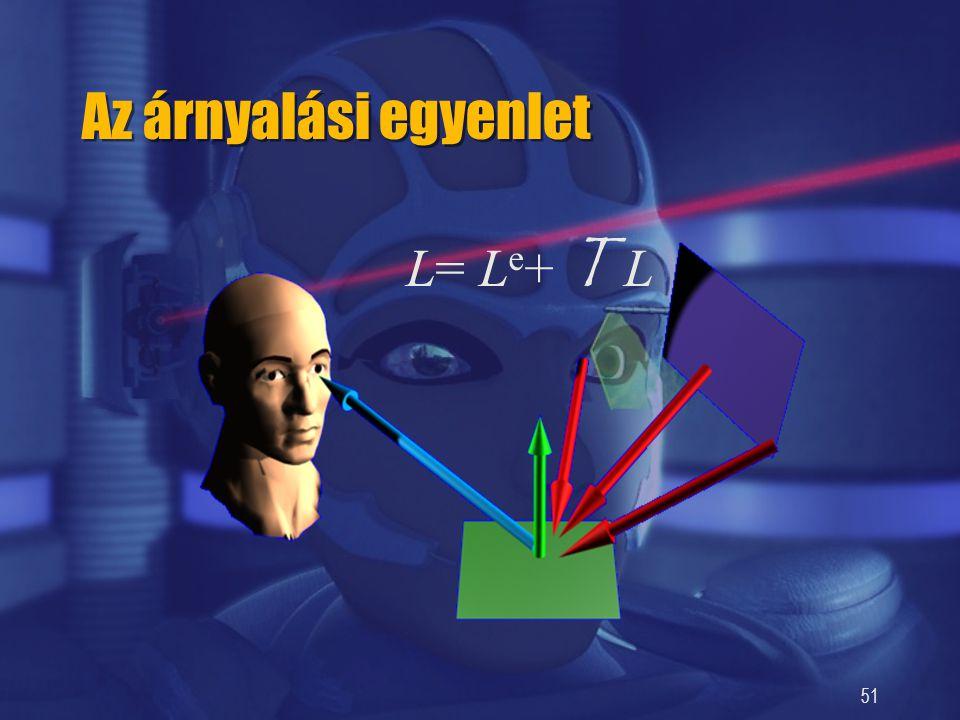 51 Az árnyalási egyenlet L= L e + T L