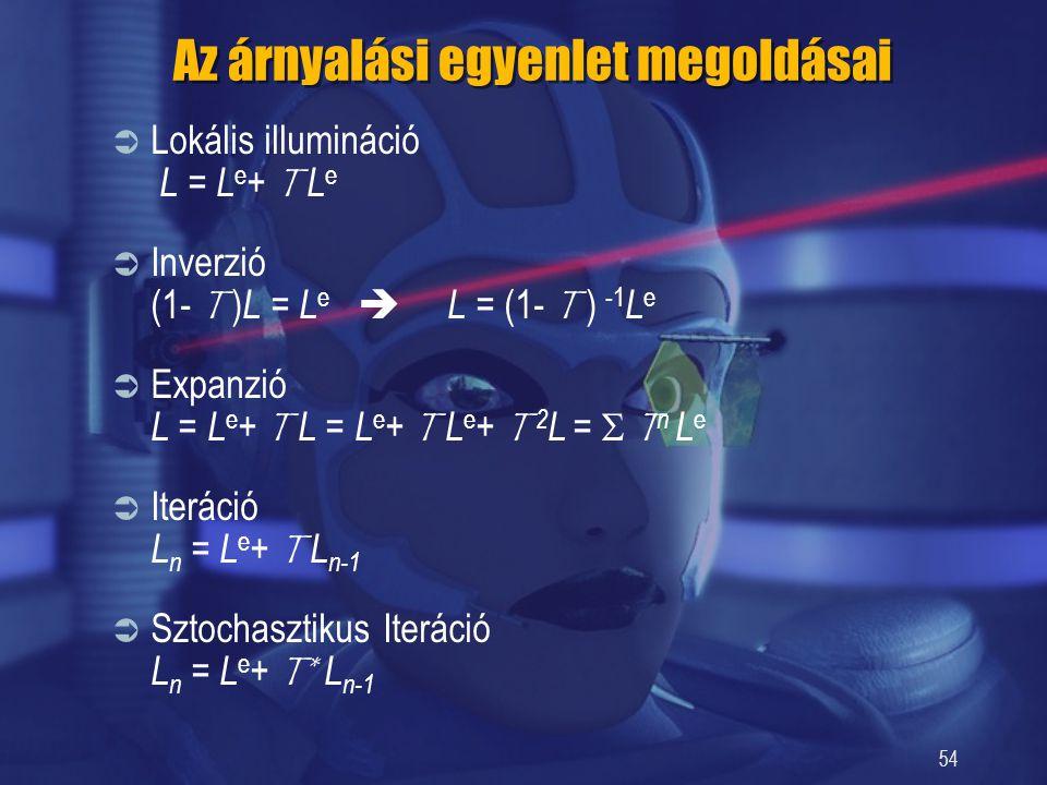 54 Az árnyalási egyenlet megoldásai  Lokális illumináció L = L e + T L e  Inverzió (1- T ) L = L e  L = (1- T ) -1 L e  Expanzió L = L e + T L = L