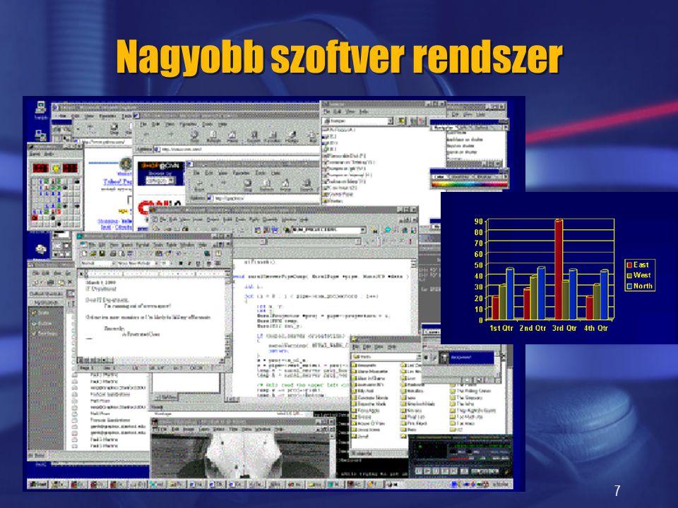 7 Nagyobb szoftver rendszer