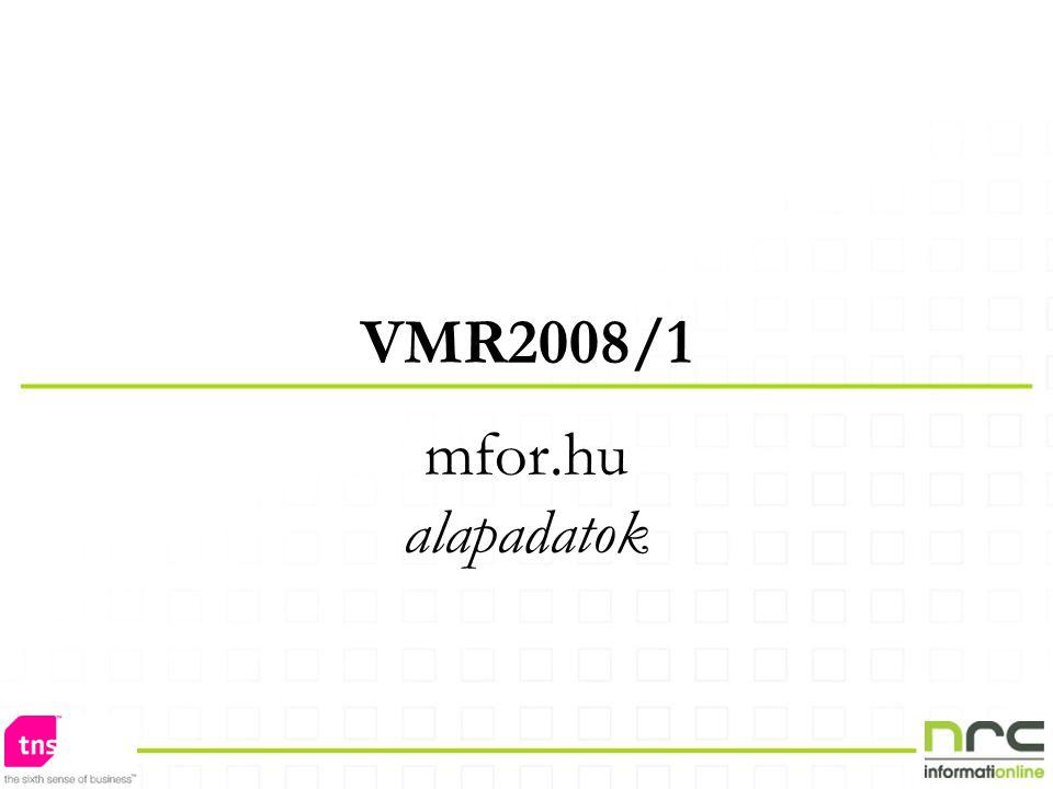 VMR2008/1 mfor.hu alapadatok