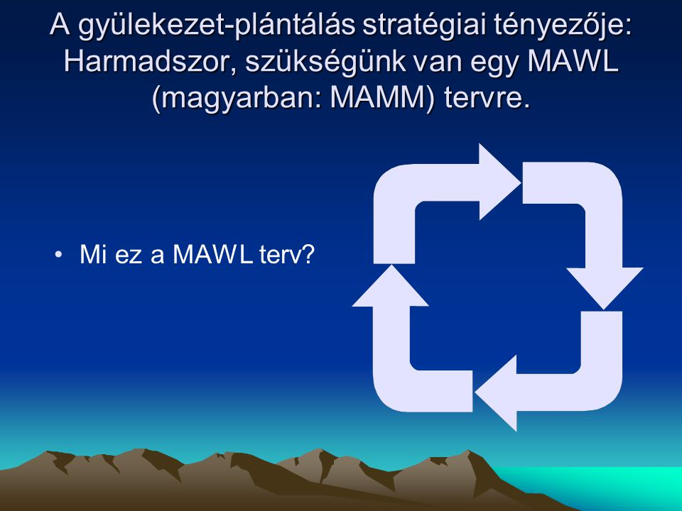 A gyülekezet-plántálás stratégiai tényezője: Harmadszor, szükségünk van egy MAWL (magyarban: MAMM) tervre. Mi ez a MAWL terv?
