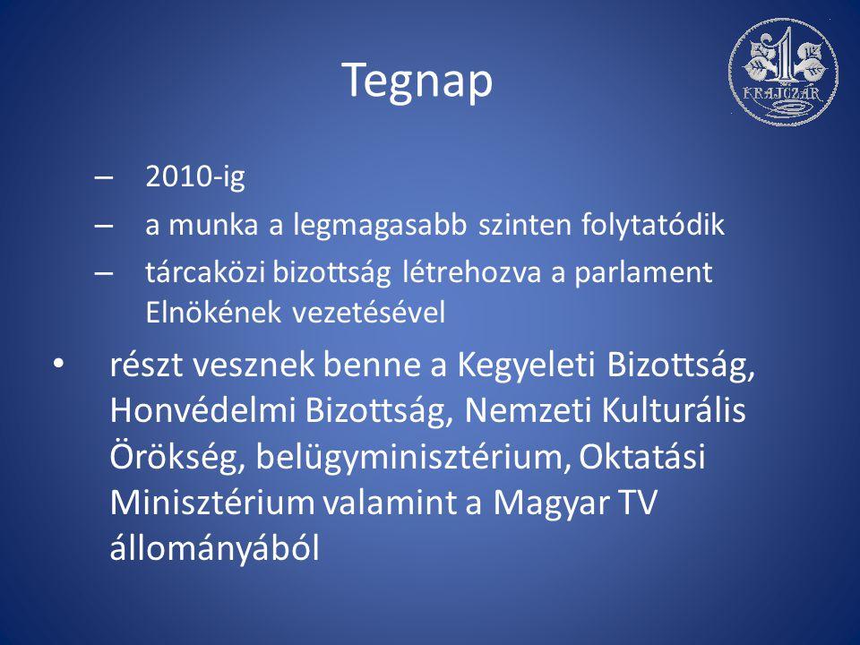 Tegnap – 2010-ig – a munka a legmagasabb szinten folytatódik – tárcaközi bizottság létrehozva a parlament Elnökének vezetésével részt vesznek benne a Kegyeleti Bizottság, Honvédelmi Bizottság, Nemzeti Kulturális Örökség, belügyminisztérium, Oktatási Minisztérium valamint a Magyar TV állományából