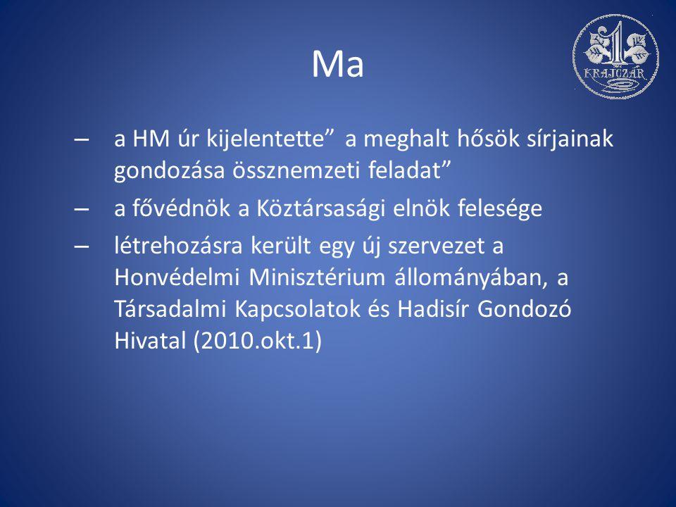 Ma – a HM úr kijelentette a meghalt hősök sírjainak gondozása össznemzeti feladat – a fővédnök a Köztársasági elnök felesége – létrehozásra került egy új szervezet a Honvédelmi Minisztérium állományában, a Társadalmi Kapcsolatok és Hadisír Gondozó Hivatal (2010.okt.1)