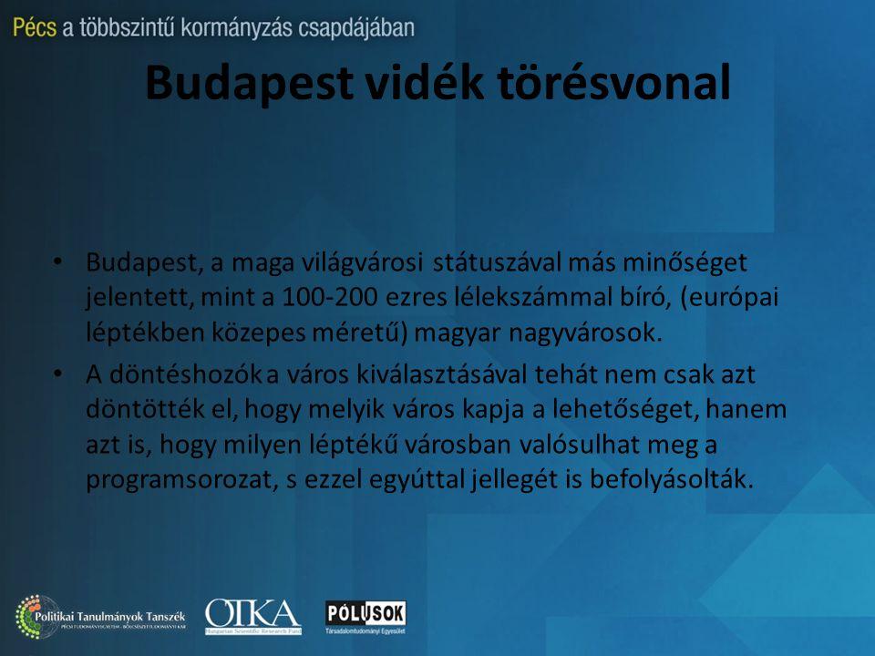 Budapest vidék törésvonal Budapest, a maga világvárosi státuszával más minőséget jelentett, mint a 100-200 ezres lélekszámmal bíró, (európai léptékben közepes méretű) magyar nagyvárosok.