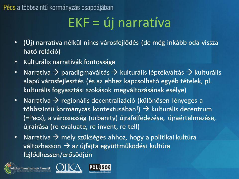 EKF = új narratíva (Új) narratíva nélkül nincs városfejlődés (de még inkább oda-vissza ható reláció) Kulturális narratívák fontossága Narratíva  paradigmaváltás  kulturális léptékváltás  kulturális alapú városfejlesztés (és az ehhez kapcsolható egyéb tételek, pl.