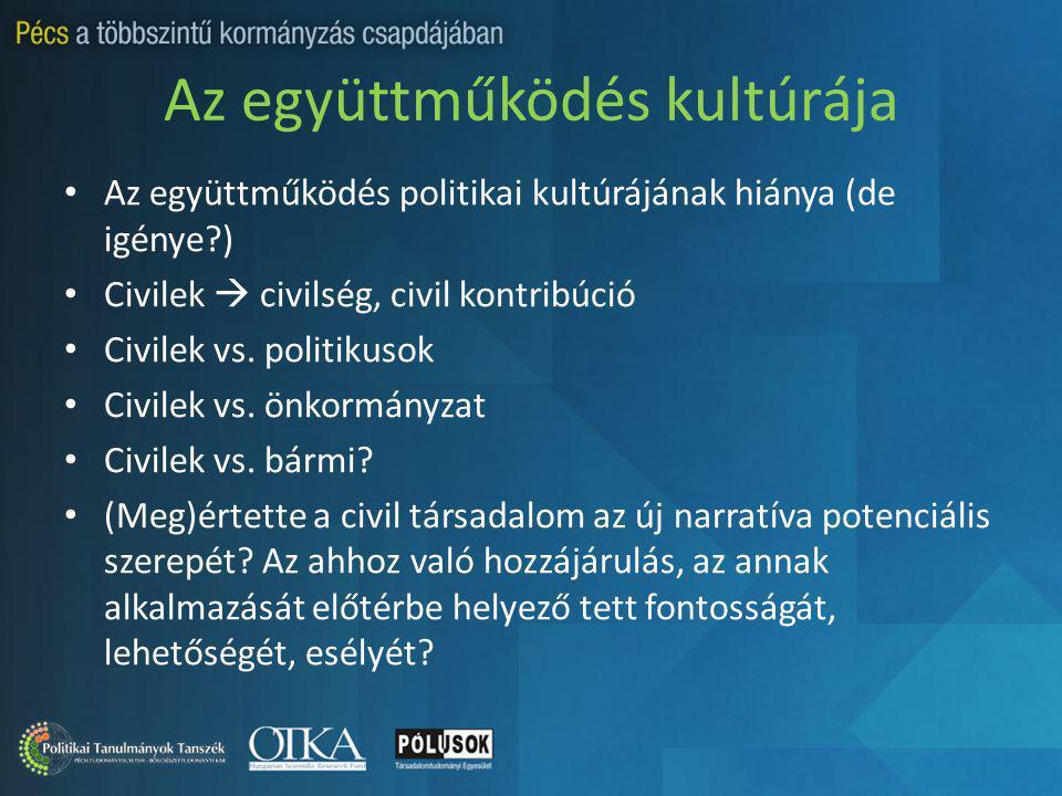 Az együttműködés kultúrája Az együttműködés politikai kultúrájának hiánya (de igénye ) Civilek  civilség, civil kontribúció Civilek vs.