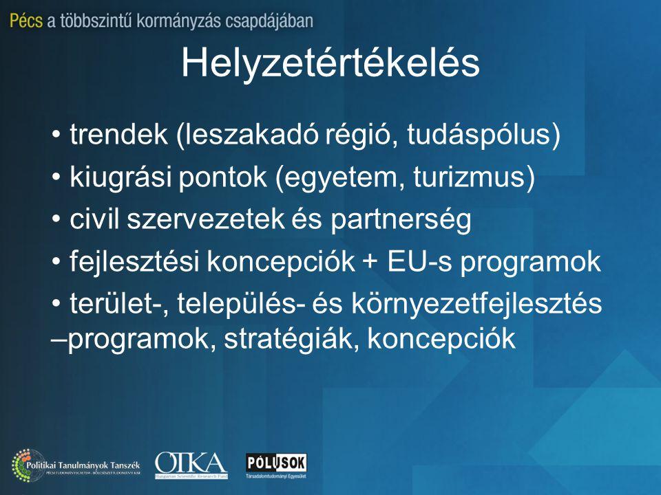 Helyzetértékelés trendek (leszakadó régió, tudáspólus) kiugrási pontok (egyetem, turizmus) civil szervezetek és partnerség fejlesztési koncepciók + EU-s programok terület-, település- és környezetfejlesztés –programok, stratégiák, koncepciók