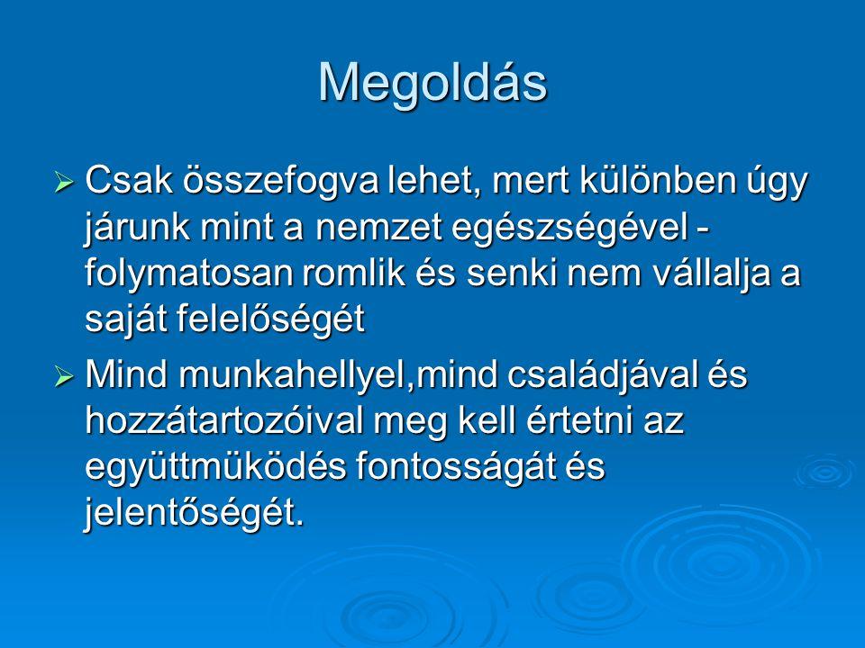 Megoldás II  Nem elegendő pharmakologia támogatás.