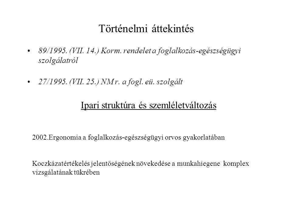 Történelmi áttekintés 89/1995. (VII. 14.) Korm. rendelet a foglalkozás-egészségügyi szolgálatról 27/1995. (VII. 25.) NM r. a fogl. eü. szolgált Ipari