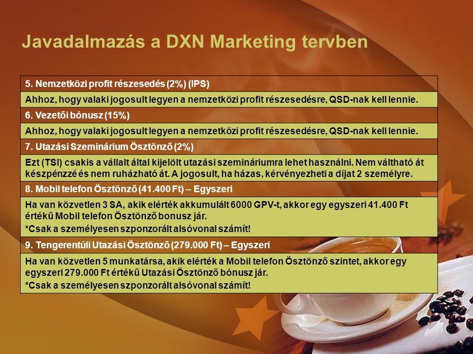 Javadalmazás a DXN Marketing tervben 5. Nemzetközi profit részesedés (2%) (IPS) Ahhoz, hogy valaki jogosult legyen a nemzetközi profit részesedésre, Q