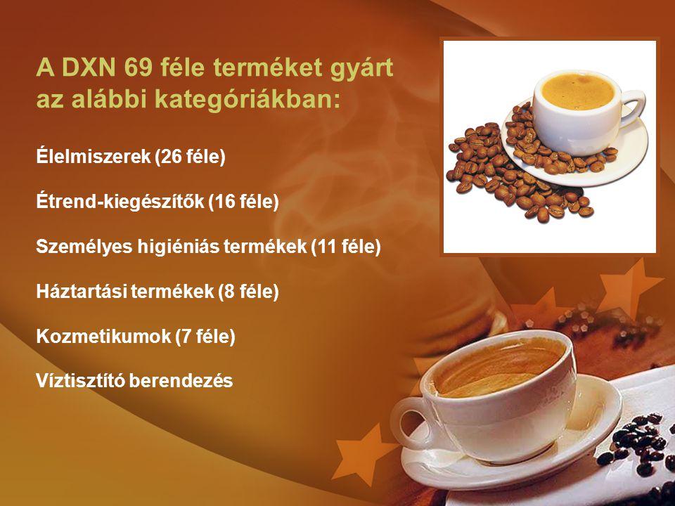 A DXN 69 féle terméket gyárt az alábbi kategóriákban: Élelmiszerek (26 féle) Étrend-kiegészítők (16 féle) Személyes higiéniás termékek (11 féle) Házta