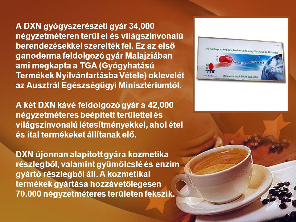 Termékek és hozzájuk tartozó értékek Termék megnevezésTörzsvásárlói ár PV érték SV érték Ft SV érték DP érték százalékában RG 90540039,5335062 % Cordyceps kapszula 60675065400059 % Spirulina tabletta 120230020130056 % Lingzhi Coffee 3 az 1-ben220011,5105047 % Lingzhi fekete kávé215011,5105048 % Cocozhi275015130047 % Zhi Mint Plus430030200046 % Cordypine 700 ml12500102,5700056 % Ganozhi fogkrém 150g11507,557049 %