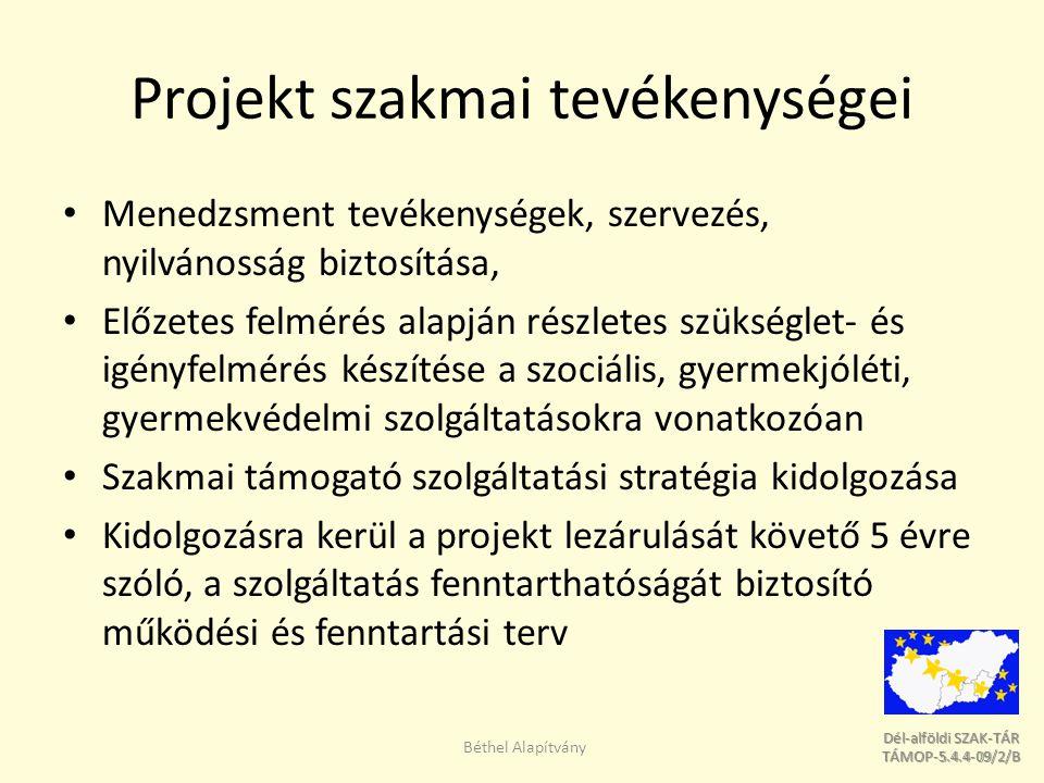 Dél-alföldi SZAK-TÁR Dél-alföldi SZAK-TÁR TÁMOP-5.4.4-09/2/B TÁMOP-5.4.4-09/2/B Projekt szakmai tevékenységei Menedzsment tevékenységek, szervezés, nyilvánosság biztosítása, Előzetes felmérés alapján részletes szükséglet- és igényfelmérés készítése a szociális, gyermekjóléti, gyermekvédelmi szolgáltatásokra vonatkozóan Szakmai támogató szolgáltatási stratégia kidolgozása Kidolgozásra kerül a projekt lezárulását követő 5 évre szóló, a szolgáltatás fenntarthatóságát biztosító működési és fenntartási terv Béthel Alapítvány
