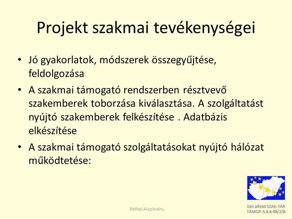 Dél-alföldi SZAK-TÁR Dél-alföldi SZAK-TÁR TÁMOP-5.4.4-09/2/B TÁMOP-5.4.4-09/2/B Projekt szakmai tevékenységei Jó gyakorlatok, módszerek összegyűjtése, feldolgozása A szakmai támogató rendszerben résztvevő szakemberek toborzása kiválasztása.