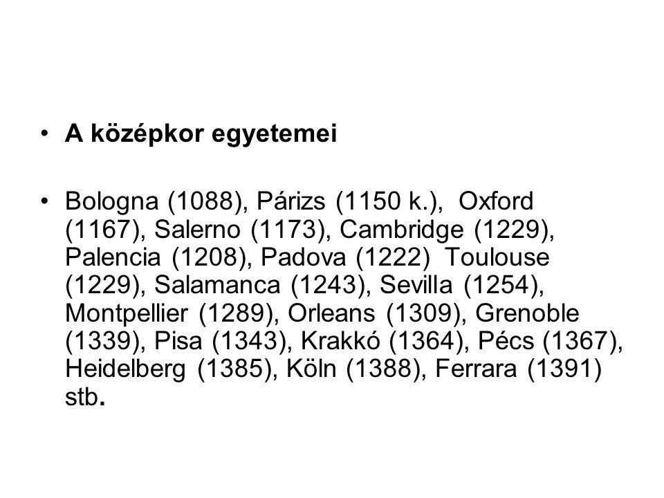 A középkor egyetemei Bologna (1088), Párizs (1150 k.), Oxford (1167), Salerno (1173), Cambridge (1229), Palencia (1208), Padova (1222) Toulouse (1229)