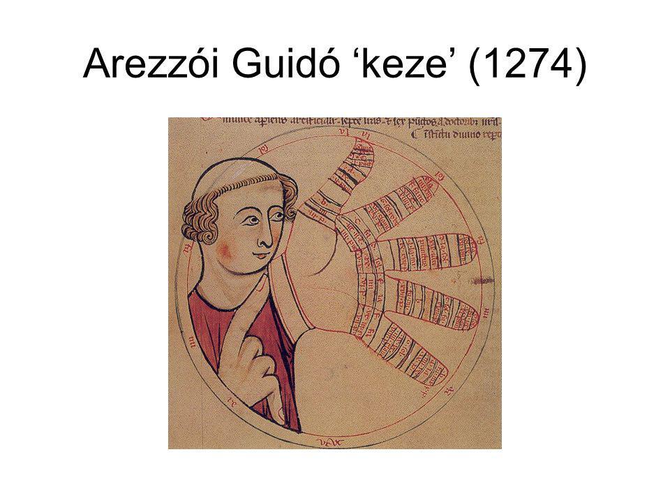 Arezzói Guidó 'keze' (1274)