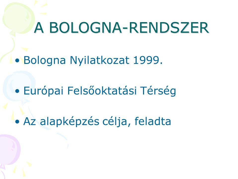 A BOLOGNA-RENDSZER A BOLOGNA-RENDSZER Bologna Nyilatkozat 1999. Európai Felsőoktatási Térség Az alapképzés célja, feladta