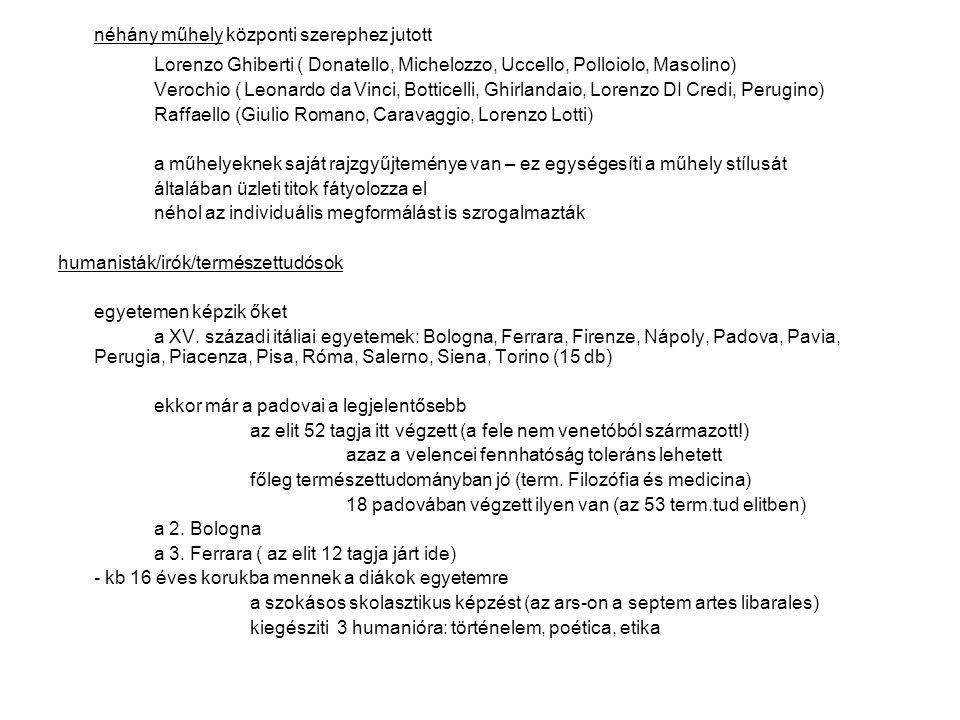 néhány műhely központi szerephez jutott Lorenzo Ghiberti ( Donatello, Michelozzo, Uccello, Polloiolo, Masolino) Verochio ( Leonardo da Vinci, Botticelli, Ghirlandaio, Lorenzo DI Credi, Perugino) Raffaello (Giulio Romano, Caravaggio, Lorenzo Lotti) a műhelyeknek saját rajzgyűjteménye van – ez egységesíti a műhely stílusát általában üzleti titok fátyolozza el néhol az individuális megformálást is szrogalmazták humanisták/irók/természettudósok egyetemen képzik őket a XV.