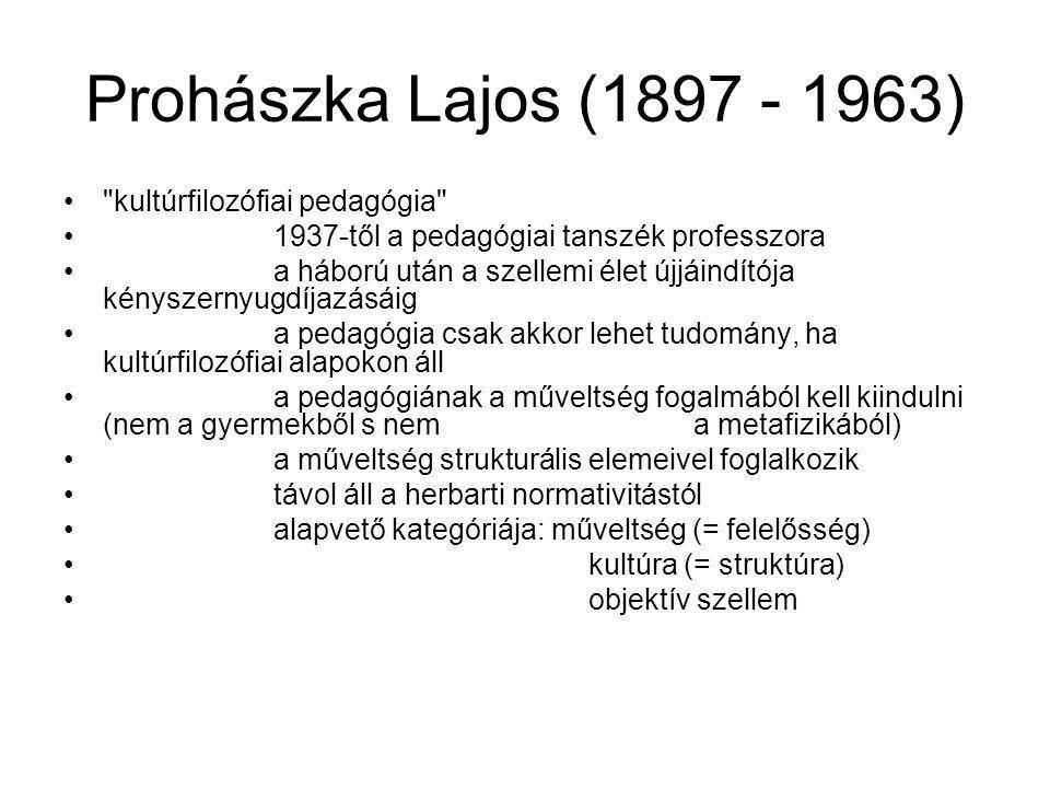 Prohászka Lajos (1897 - 1963)