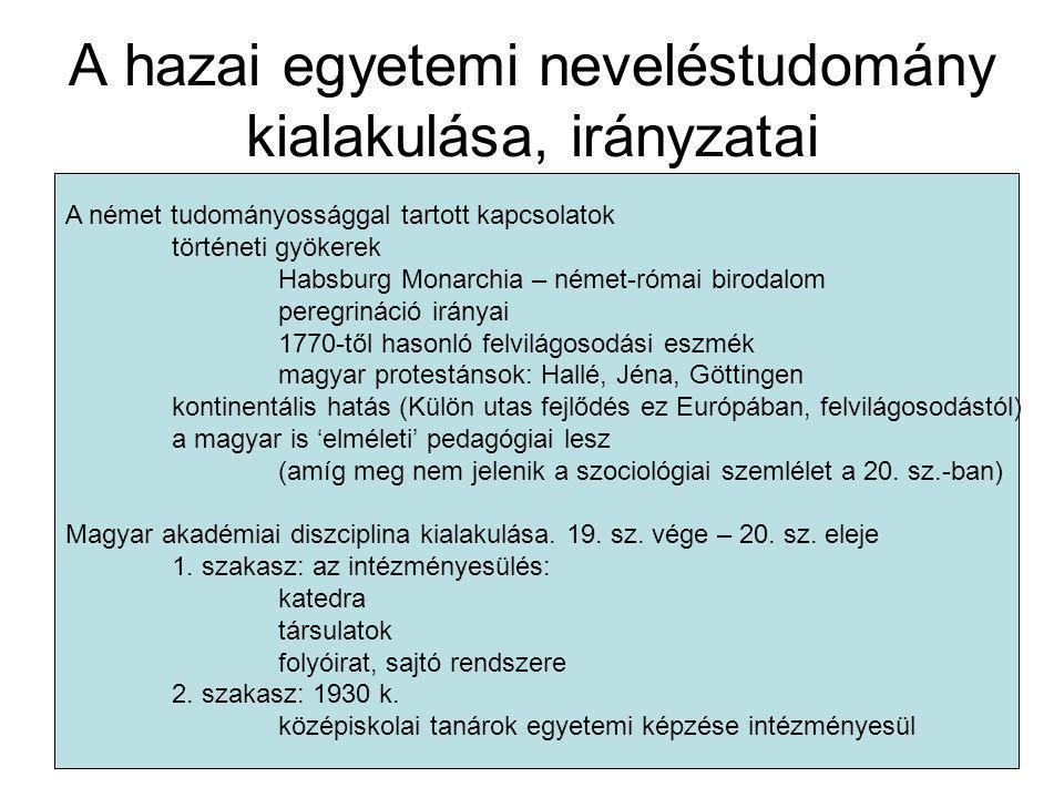 Teológiai irányultságú egyetemi neveléstan.19.