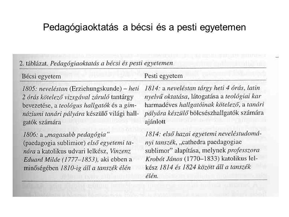 Javasolt irodalom Németh András – Pukánszky Béla: A pedagógia problématörténete.