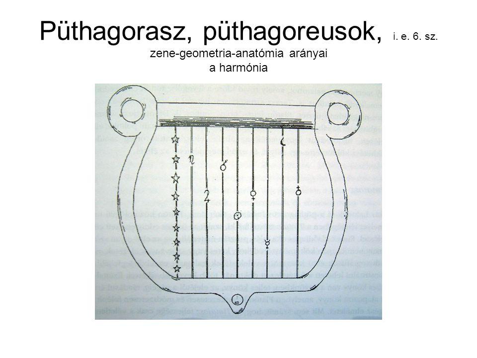 Püthagorasz, püthagoreusok, i. e. 6. sz. zene-geometria-anatómia arányai a harmónia