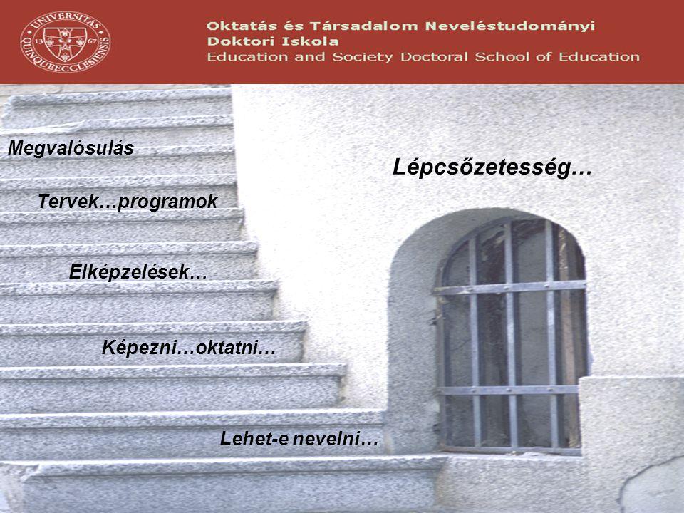 Lépcsőzetesség… Lehet-e nevelni… Képezni…oktatni… Elképzelések… Tervek…programok Megvalósulás