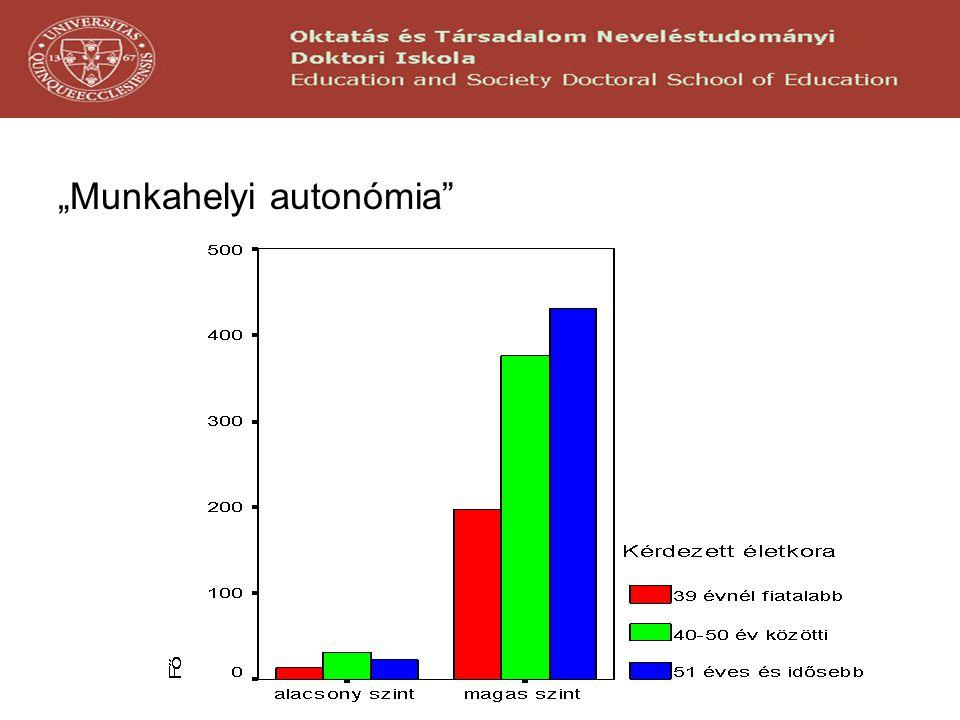 """Munkahelyi autonómia"""