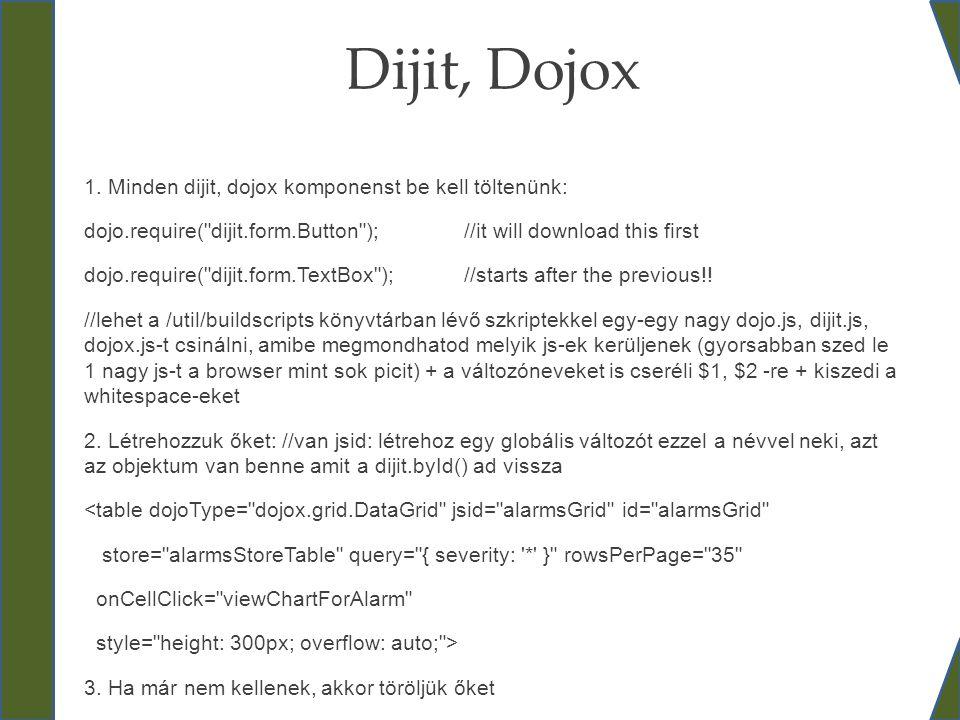 Dijit, Dojox 1. Minden dijit, dojox komponenst be kell töltenünk: dojo.require(