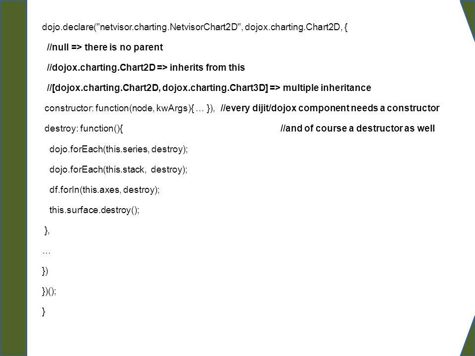 Ellenőrző kérdések 1.Mik az előnyei a Dojo Framework-nek.