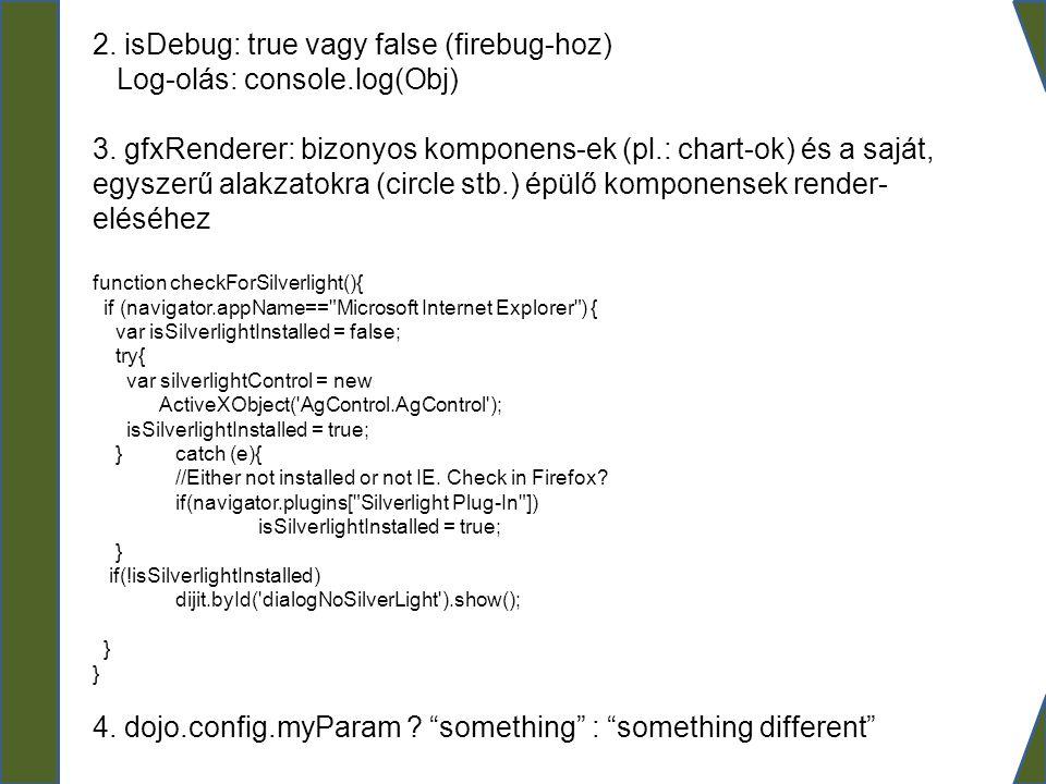 2. isDebug: true vagy false (firebug-hoz) Log-olás: console.log(Obj) 3. gfxRenderer: bizonyos komponens-ek (pl.: chart-ok) és a saját, egyszerű alakza